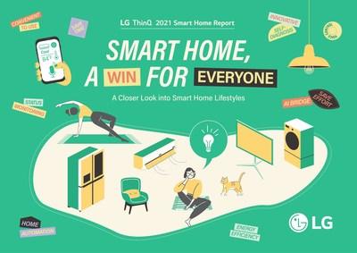LG Electronics (LG) publicó su Informe de hogares inteligentes LG ThinQ 2021 que reúne opiniones de propietarios de viviendas inteligentes de los Estados Unidos para revelar información detallada sobre el estilo de vida en el hogar inteligente.